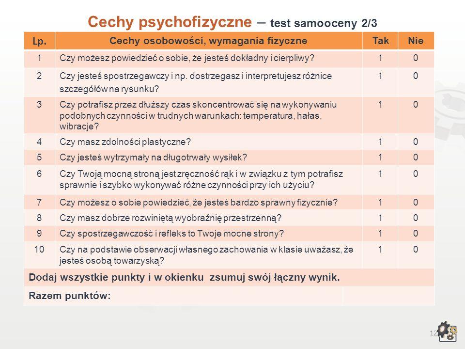11 Cechy psychofizyczne Test samooceny 1/3 Decydując się na podjęcie pracy w zawodzie kowala, powinniśmy przede wszystkim wziąć pod uwagę swoje możliw