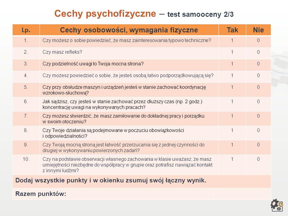 Cechy psychofizyczne Test samooceny 1/3 Decydując się na podjęcie pracy w zawodzie operatora maszyn i urządzeń odlewniczych, powinniśmy przede wszystk