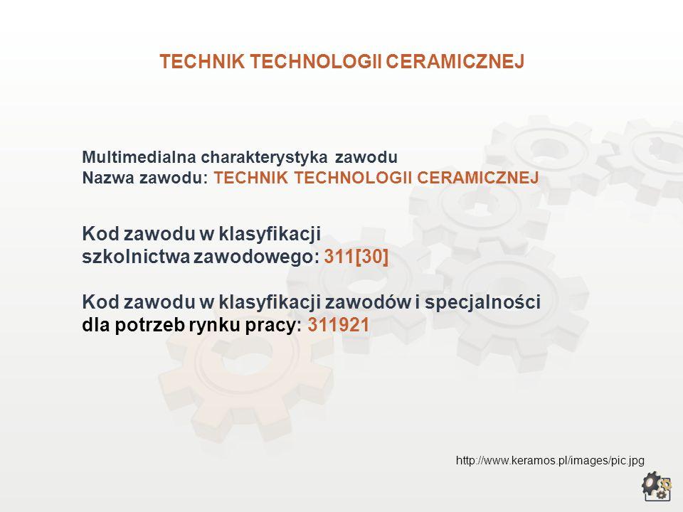 TECHNIK TECHNOLOGII CERAMICZNEJ wersja dla gimnazjum i szkół ponadgimnazjalnych