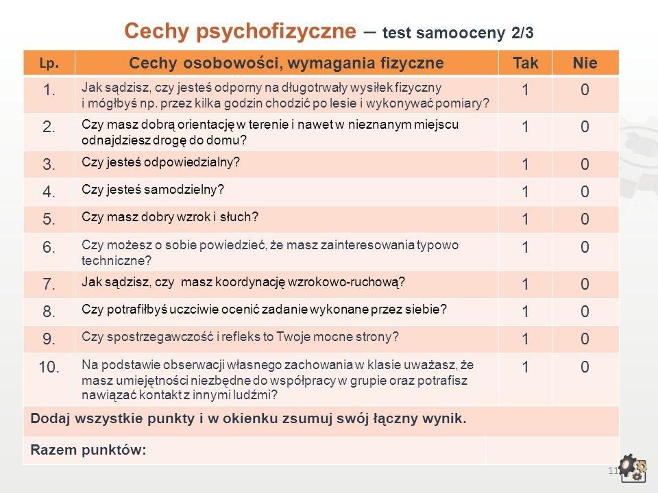 10 Cechy psychofizyczne Test samooceny 1/3 Decydując się na podjęcie pracy w zawodzie operatora maszyn leśnych, powinniśmy przede wszystkim wziąć pod