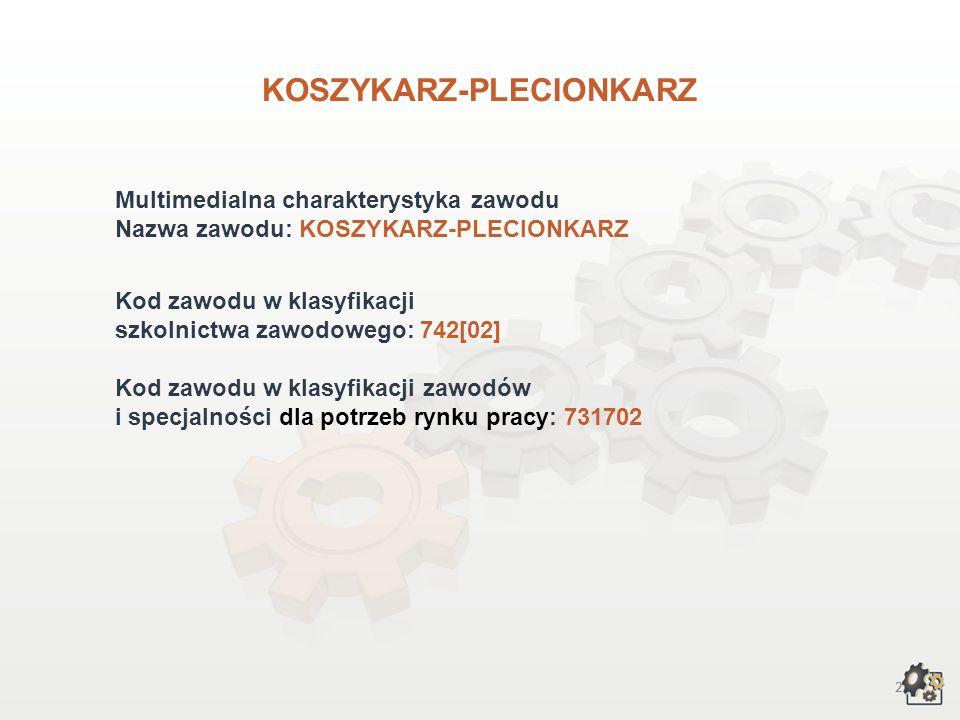 KOSZYKARZ-PLECIONKARZ wersja dla gimnazjum i szkół ponadgimnazjalnych