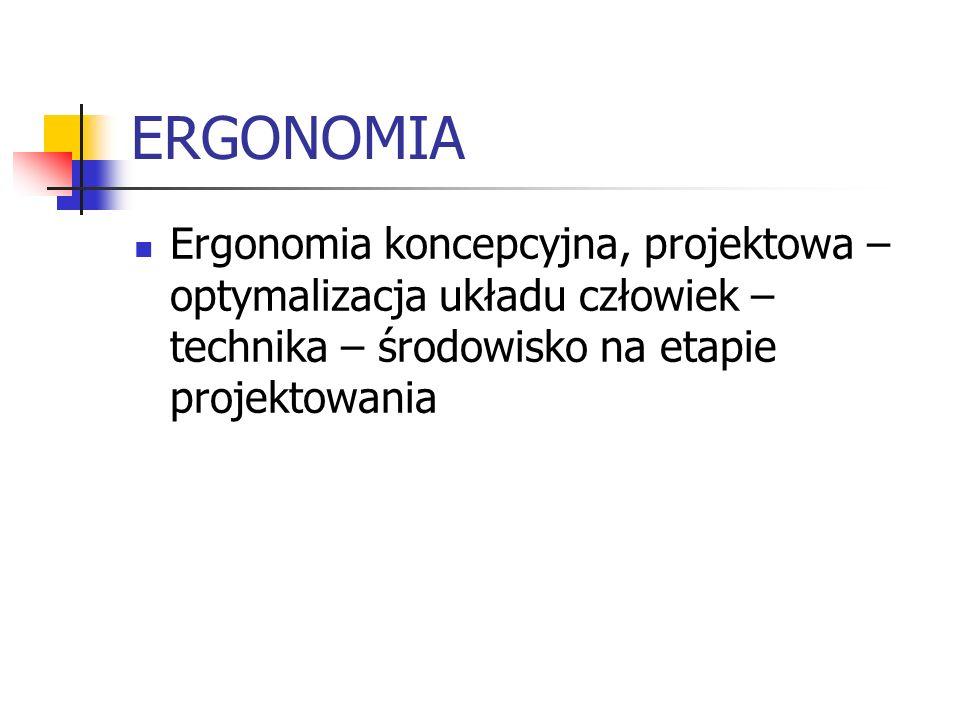 ERGONOMIA Ergonomia koncepcyjna, projektowa – optymalizacja układu człowiek – technika – środowisko na etapie projektowania