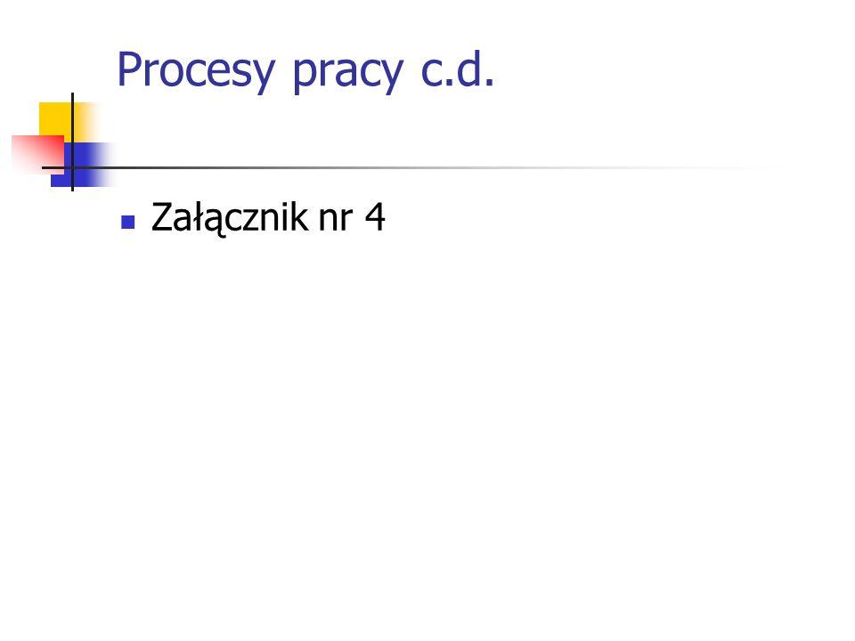 Procesy pracy c.d. Załącznik nr 4