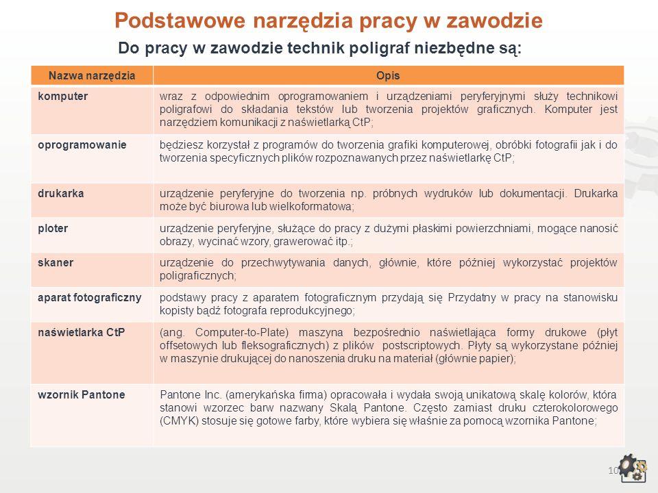 9 Jaka jest różnica między prezesem banku a poligrafem? – Aby zostać poligrafem, trzeba mieć kwalifikacje. Przychodzi bezrobotny poligraf do drukarni
