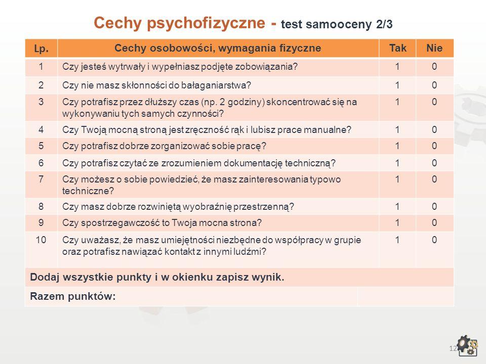 11 Cechy psychofizyczne Test samooceny 1/3 Decydując się na podjęcie pracy w zawodzie technik poligraf, powinniśmy przede wszystkim wziąć pod uwagę sw