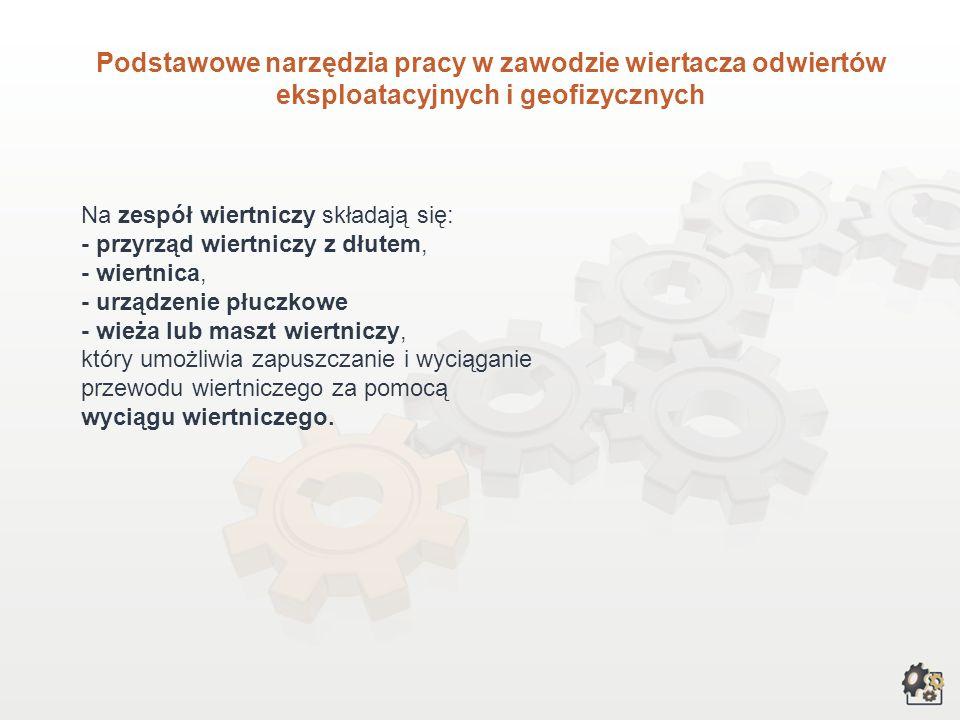 Podstawowe narzędzia pracy w zawodzie Do pracy w zawodzie wiertacza odwiertów eksploatacyjnych i geofizycznych niezbędne są: Nazwa narzędziaOpis agreg