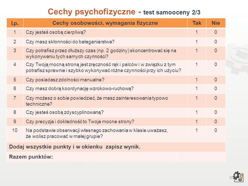 9 Cechy psychofizyczne Test samooceny 1/3 Decydując się na podjęcie pracy w zawodzie ślusarz, powinniśmy przede wszystkim wziąć pod uwagę swoje możliw