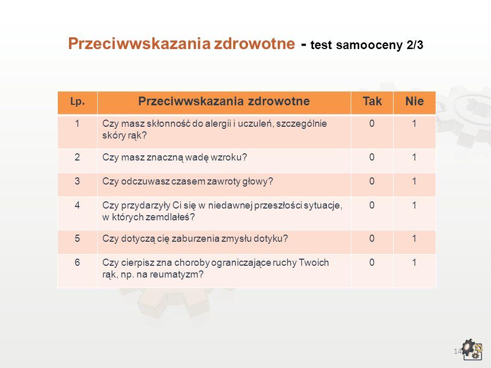 13 Przeciwwskazania zdrowotne Decydując się na podjęcie pracy w zawodzie ślusarz, powinniśmy także wziąć pod uwagę przeciwwskazania zdrowotne. Test sa