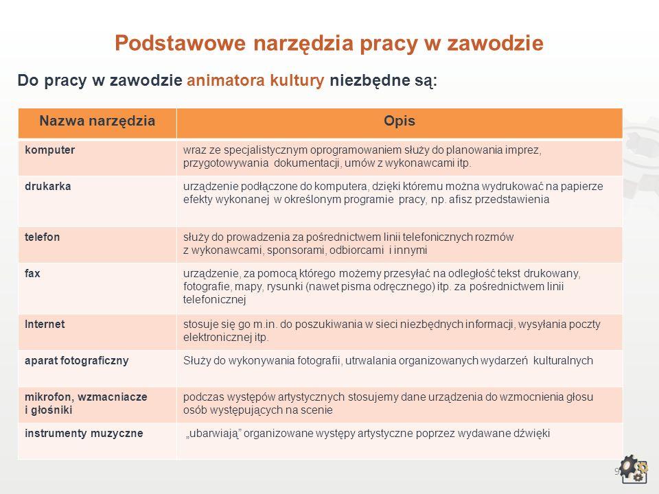 29 Akty prawne: 1.Rozporządzenie Ministra Pracy i Polityki Społecznej z dnia 27 kwietnia 2010 r.