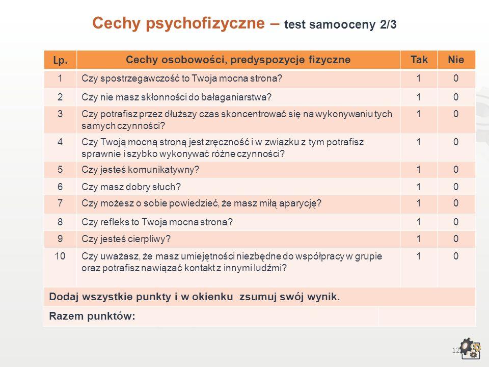 11 Cechy psychofizyczne Test samooceny 1/3 Decydując się na podjęcie pracy w zawodzie technika turystyki wiejskiej, powinniśmy przede wszystkim wziąć