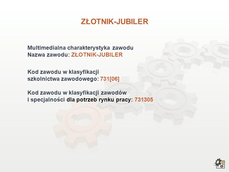 ZŁOTNIK-JUBILER wersja dla gimnazjum i szkół ponadgimnazjalnych