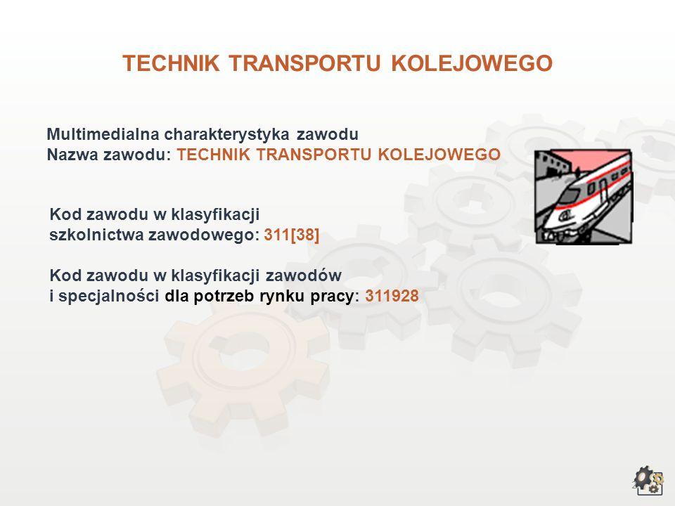 TECHNIK TRANSPORTU KOLEJOWEGO wersja dla gimnazjów i szkół ponadgimnazjalnych