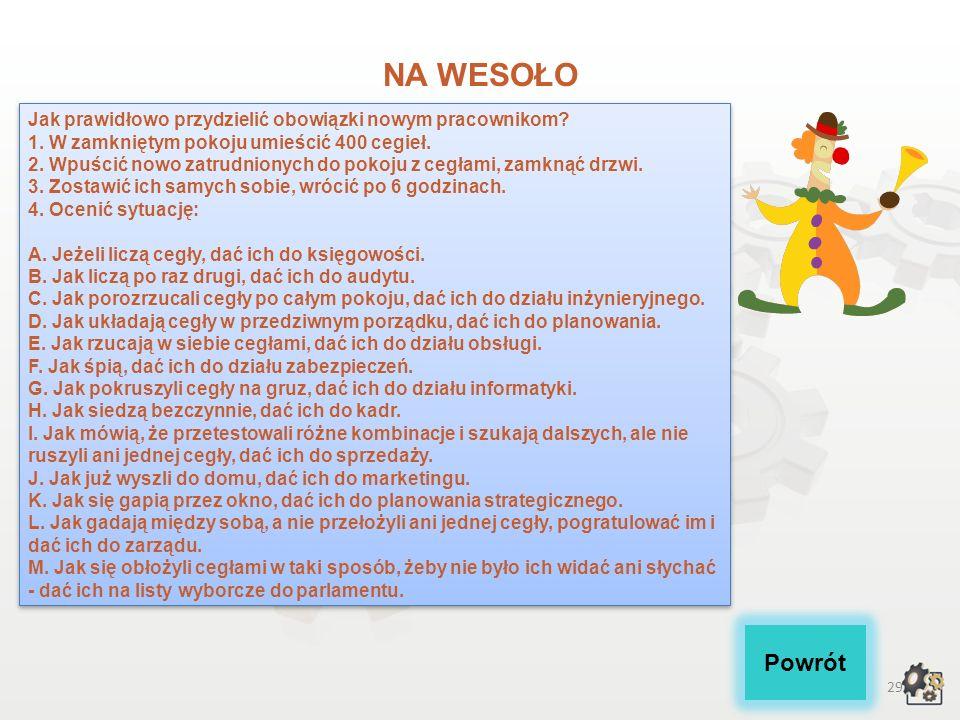 28 Akty prawne: 1.Rozporządzenie Ministra Pracy i Polityki Społecznej z dnia 27 kwietnia 2010 r. w sprawie klasyfikacji zawodów i specjalności na pot