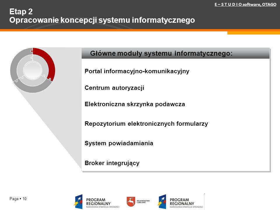 Page 10 Etap 2 Opracowanie koncepcji systemu informatycznego Główne moduły systemu informatycznego: Portal informacyjno-komunikacyjny Centrum autoryza