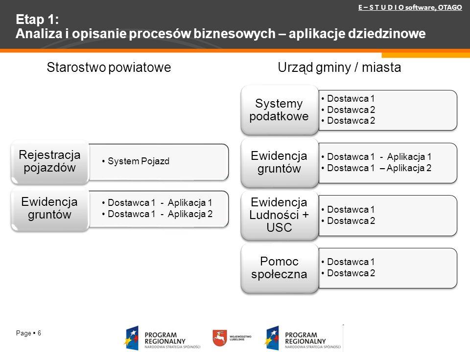Page 6 Etap 1: Analiza i opisanie procesów biznesowych – aplikacje dziedzinowe E – S T U D I O software, OTAGO Dostawca 1 Dostawca 2 Systemy podatkowe