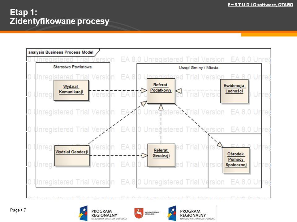 Page 8 Etap 1: Wnioski z analizy E – S T U D I O software, OTAGO Hermetyczność aplikacji dziedzinowych Brak interfejsów wejścia/wyjścia w aplikacjach dziedzinowych Brak aktów prawnych ujednolicających format wymiany danych ewidencyjnych Niestabilny stan prawny w zakresie informatyzacji urzędów Regulacje prawne utrudniające informatyzację usług (częsty wymóg formy pisemnej – czyli na papierze)