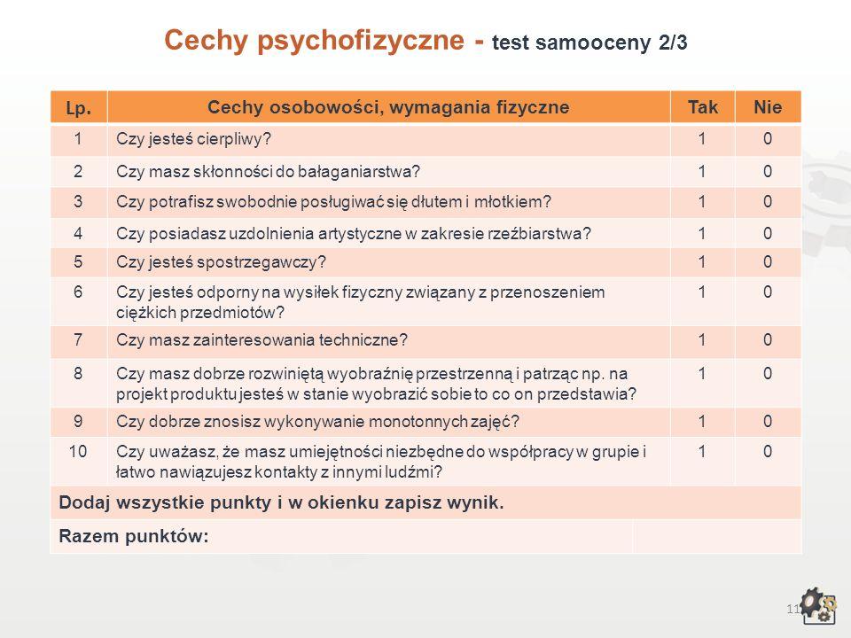 10 Cechy psychofizyczne Test samooceny 1/3 Decydując się na podjęcie pracy w zawodzie technika sztukatorstwa i kamieniarstwa artystycznego, powinniśmy