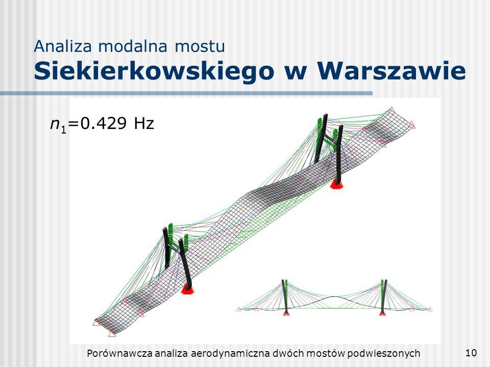 Porównawcza analiza aerodynamiczna dwóch mostów podwieszonych 10 Analiza modalna mostu Siekierkowskiego w Warszawie n 1 =0.429 Hz