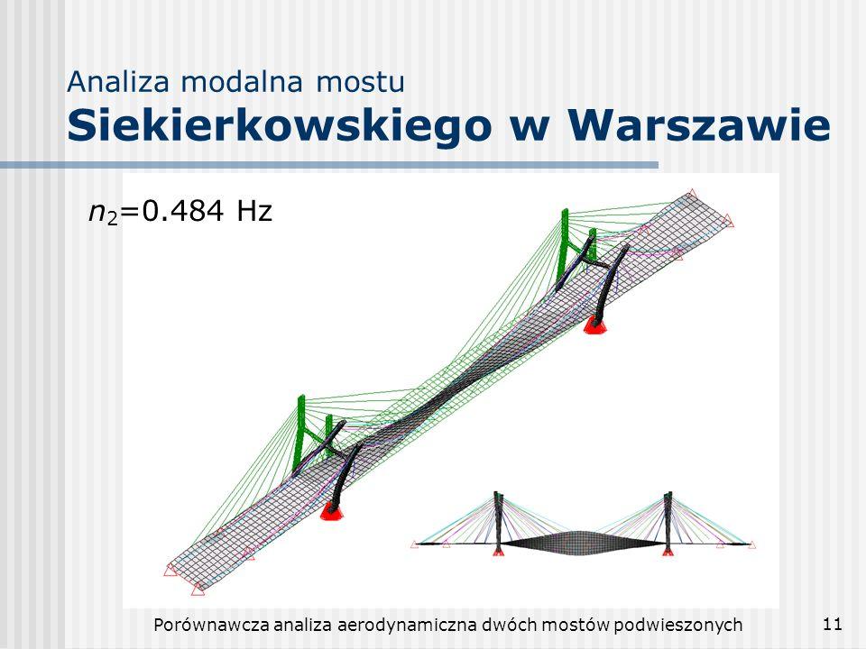 Porównawcza analiza aerodynamiczna dwóch mostów podwieszonych 12 Zestawienie postaci i częstotliwości drgań własnych mostów Most gdańskiMost warszawski Numer postaci Częstotliwość [Hz] Postać drgań Częstotliwość [Hz] Postać drgań 10.4056 giętna pomostu 0.4323 giętna pomostu 20.6592 giętna pomostu 0.4856 skrętna pomostu, giętno-skrętna pylonów 30.6600 skrętna pomostu 0.4999 giętna pylonów, skrętna pomostu 40.6663 drgania lin 0.5479 giętna pomostu 50.6682 drgania lin 0.5797 skrętna pylonów i pomostu 60.6715 giętna pomostu i drgania lin 0.7279 skrętna pylonów i pomostu 70.6738 skrętna pomostu i drgania lin 0.8143 giętna pomostu i drgania lin 80.6771 drgania lin 0.8828 drgania lin 90.6794 drgania lin 0.8852 drgania lin 100.6815 drgania lin 0.8859 drgania lin