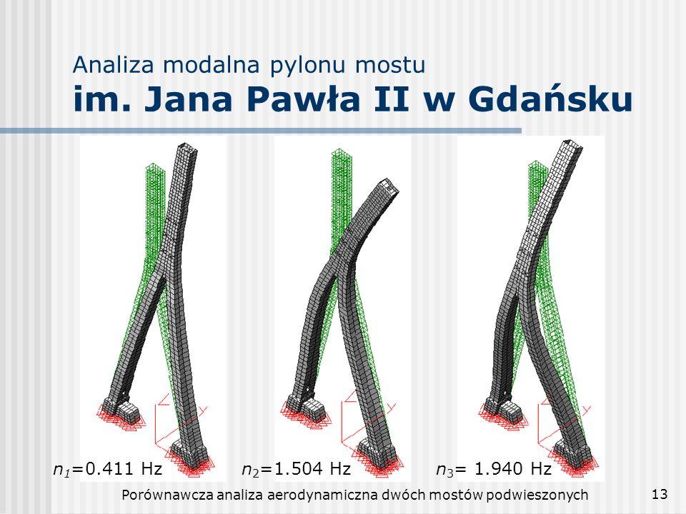Porównawcza analiza aerodynamiczna dwóch mostów podwieszonych 13 Analiza modalna pylonu mostu im. Jana Pawła II w Gdańsku n 1 =0.411 Hzn 2 =1.504 Hzn