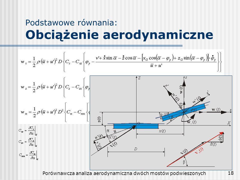 Porównawcza analiza aerodynamiczna dwóch mostów podwieszonych 18 Podstawowe równania: Obciążenie aerodynamiczne