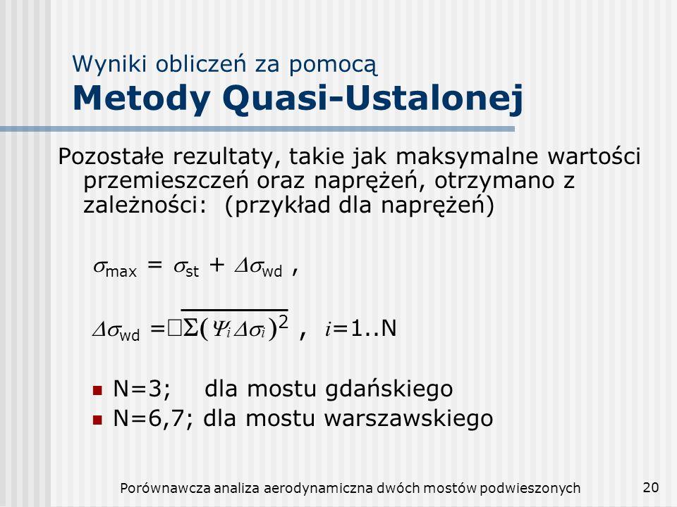 Porównawcza analiza aerodynamiczna dwóch mostów podwieszonych 20 Wyniki obliczeń za pomocą Metody Quasi-Ustalonej Pozostałe rezultaty, takie jak maksy