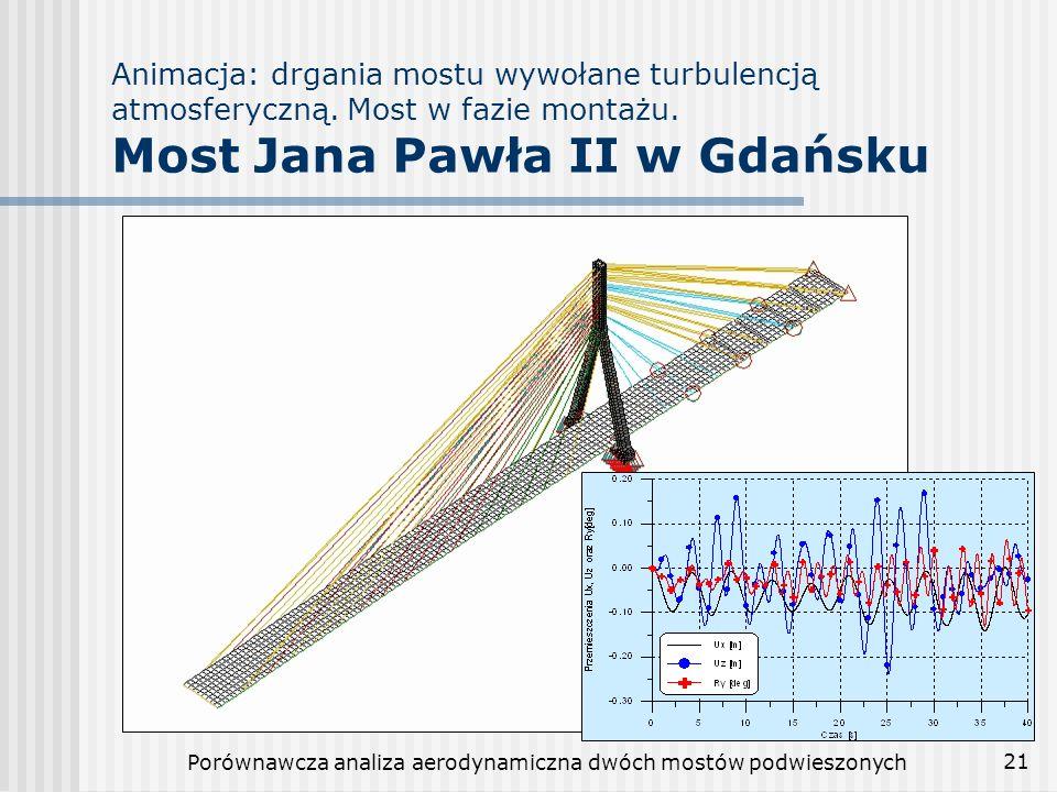 Porównawcza analiza aerodynamiczna dwóch mostów podwieszonych 21 Animacja: drgania mostu wywołane turbulencją atmosferyczną. Most w fazie montażu. Mos