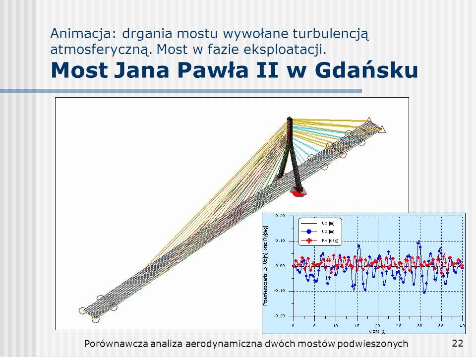 Porównawcza analiza aerodynamiczna dwóch mostów podwieszonych 22 Animacja: drgania mostu wywołane turbulencją atmosferyczną. Most w fazie eksploatacji