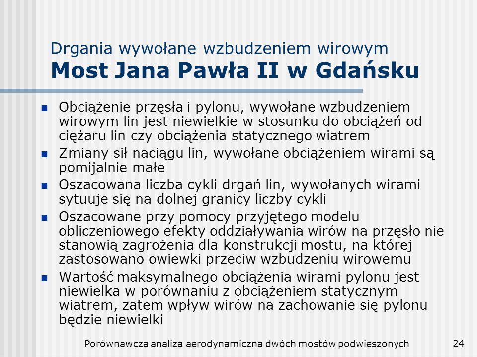 Porównawcza analiza aerodynamiczna dwóch mostów podwieszonych 24 Drgania wywołane wzbudzeniem wirowym Most Jana Pawła II w Gdańsku Obciążenie przęsła