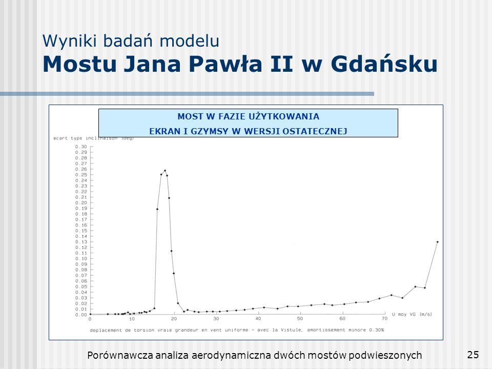 Porównawcza analiza aerodynamiczna dwóch mostów podwieszonych 26 Drgania wywołane wzbudzeniem wirowym Most Siekierkowski w Warszawie Obciążenie przęsła i pylonu, wywołane wzbudzeniem wirowym lin jest niewielkie w stosunku do obciążeń od ciężaru lin czy obciążenia statycznego wiatrem Zmiany sił w linach od obciążenia statycznego wiatrem są niewielkie Oszacowana ilość cykli drgań lin, wywołanych wirami są bardzo duże Wartości przemieszczeń pomostu, wywołane wirami, spełniają warunki użytkowania Wartości obciążenia wirami pylonu są niewielkie w porównaniu z obciążeniem statycznym wiatru (około 20%), wpływ wirów na zachowanie się pylonów jest niewielki