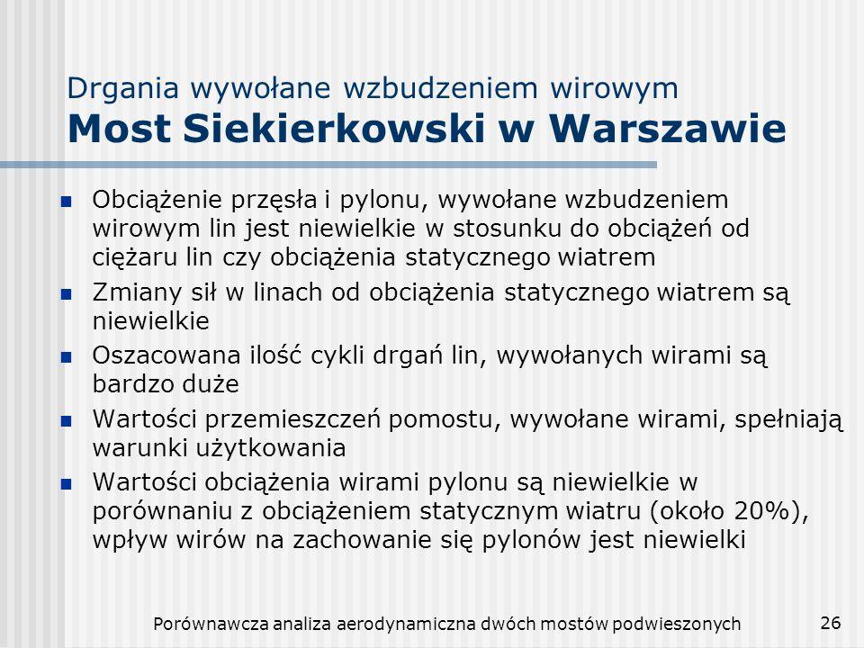 Porównawcza analiza aerodynamiczna dwóch mostów podwieszonych 26 Drgania wywołane wzbudzeniem wirowym Most Siekierkowski w Warszawie Obciążenie przęsł
