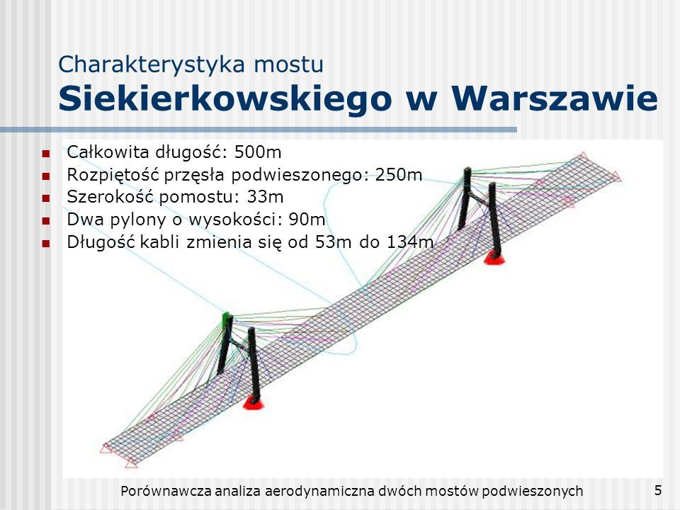 Porównawcza analiza aerodynamiczna dwóch mostów podwieszonych 5 Charakterystyka mostu Siekierkowskiego w Warszawie Całkowita długość: 500m Rozpiętość