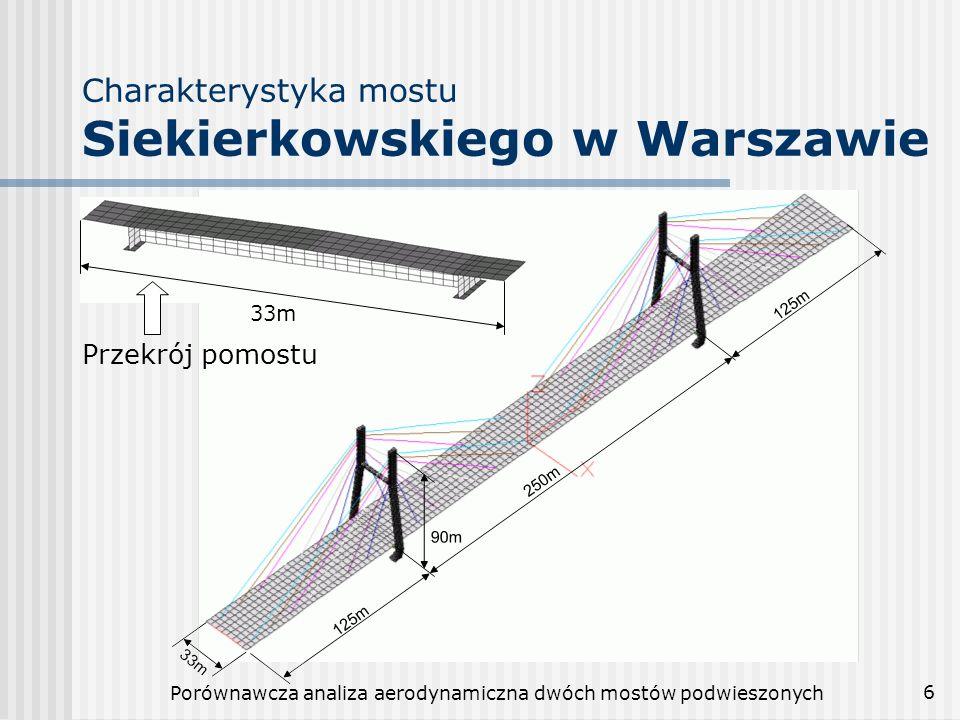 Porównawcza analiza aerodynamiczna dwóch mostów podwieszonych 7 Analiza modalna Wyznaczono 40 postaci i częstotliwości drgań własnych mostu oraz pylonów.