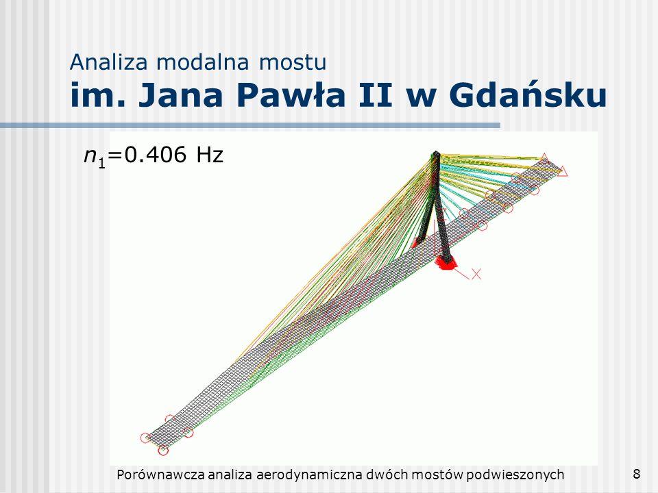 Porównawcza analiza aerodynamiczna dwóch mostów podwieszonych 8 Analiza modalna mostu im. Jana Pawła II w Gdańsku n 1 =0.406 Hz