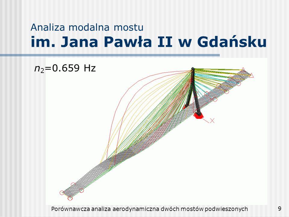Porównawcza analiza aerodynamiczna dwóch mostów podwieszonych 9 Analiza modalna mostu im. Jana Pawła II w Gdańsku n 2 =0.659 Hz
