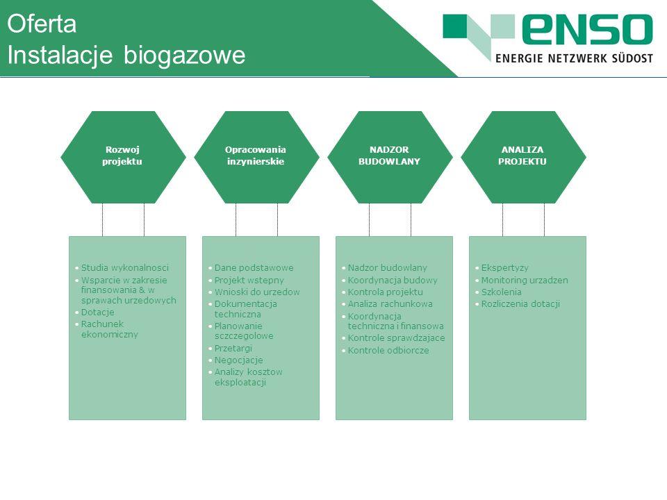 Oferta Instalacje biogazowe HERESCHWERKE Holding GmbH Service portfolio – for engineering and supervision Rozwoj projektu Opracowania inzynierskie NADZOR BUDOWLANY ANALIZA PROJEKTU Studia wykonalnosci Wsparcie w zakresie finansowania & w sprawach urzedowych Dotacje Rachunek ekonomiczny Dane podstawowe Projekt wstepny Wnioski do urzedow Dokumentacja techniczna Planowanie sczczegolowe Przetargi Negocjacje Analizy kosztow eksploatacji Nadzor budowlany Koordynacja budowy Kontrola projektu Analiza rachunkowa Koordynacja techniczna i finansowa Kontrole sprawdzajace Kontrole odbiorcze Ekspertyzy Monitoring urzadzen Szkolenia Rozliczenia dotacji