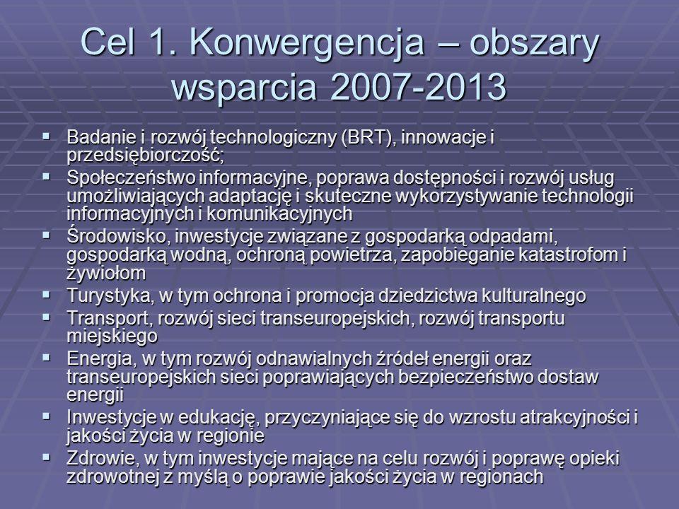 Cel 1. Konwergencja – obszary wsparcia 2007-2013 Badanie i rozwój technologiczny (BRT), innowacje i przedsiębiorczość; Badanie i rozwój technologiczny