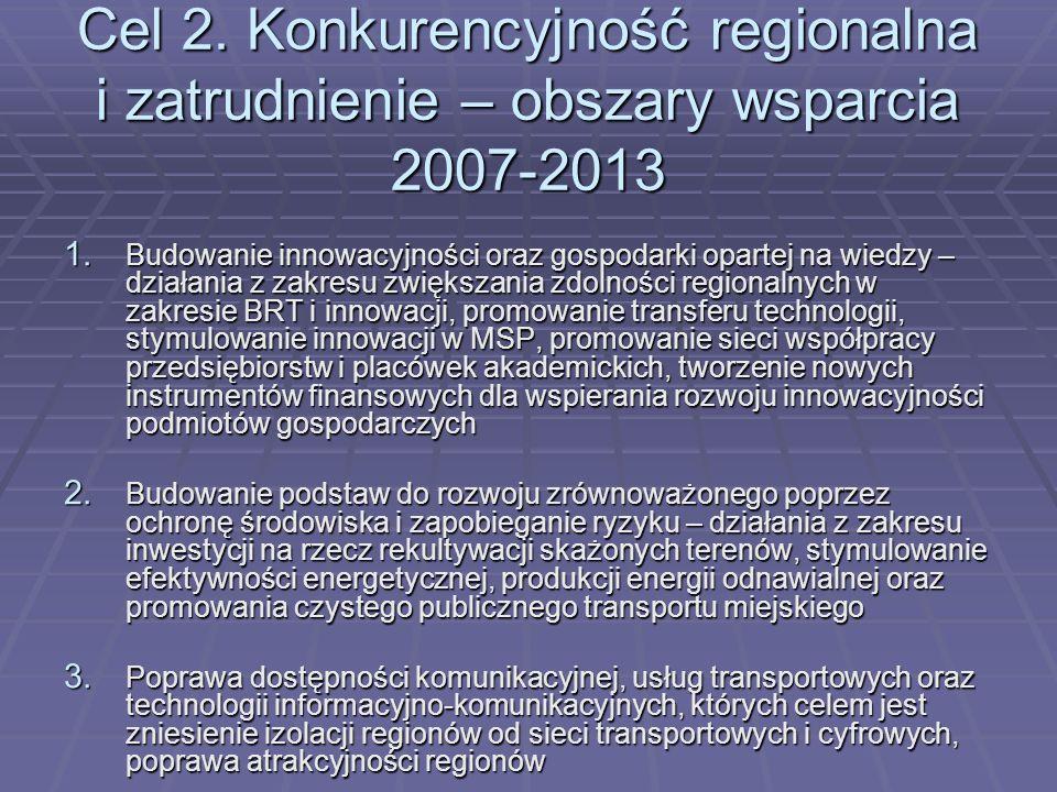 Cel 2. Konkurencyjność regionalna i zatrudnienie – obszary wsparcia 2007-2013 1. Budowanie innowacyjności oraz gospodarki opartej na wiedzy – działani