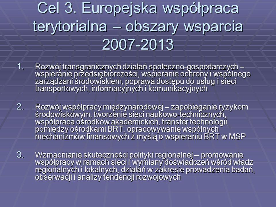 Cel 3. Europejska współpraca terytorialna – obszary wsparcia 2007-2013 1. Rozwój transgranicznych działań społeczno-gospodarczych – wspieranie przedsi