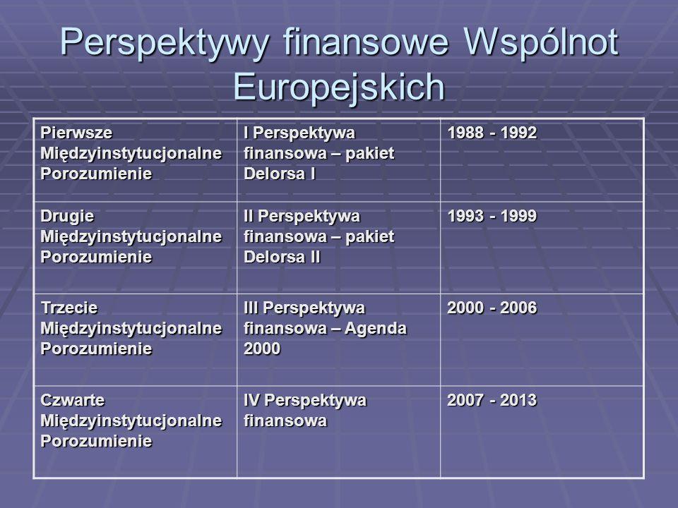 Perspektywy finansowe Wspólnot Europejskich Pierwsze Międzyinstytucjonalne Porozumienie I Perspektywa finansowa – pakiet Delorsa I 1988 - 1992 Drugie