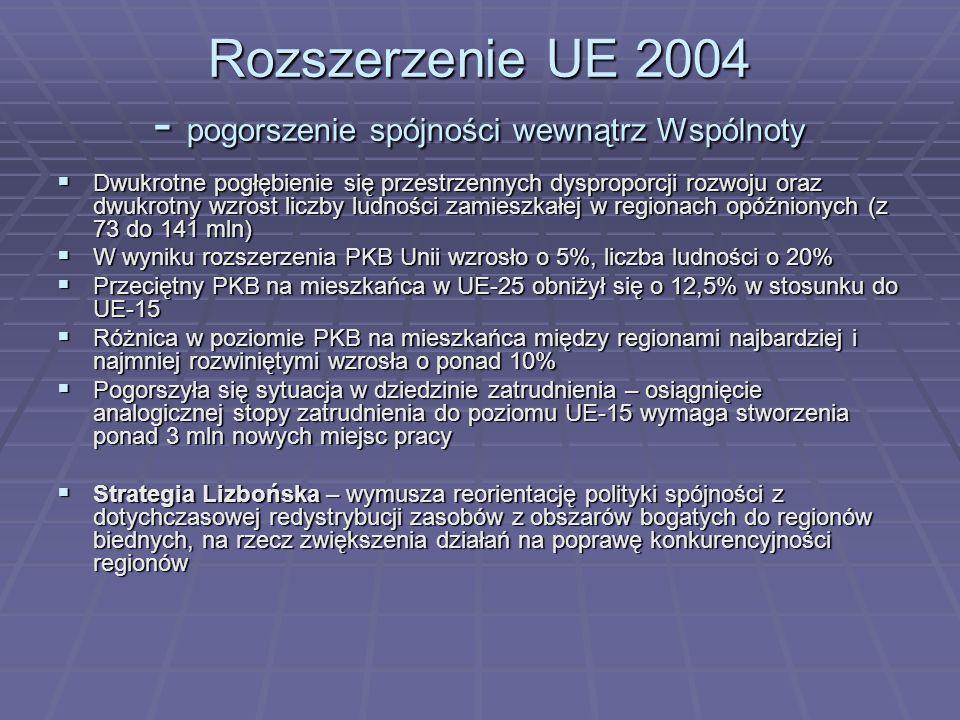 Rozszerzenie UE 2004 - pogorszenie spójności wewnątrz Wspólnoty Dwukrotne pogłębienie się przestrzennych dysproporcji rozwoju oraz dwukrotny wzrost li