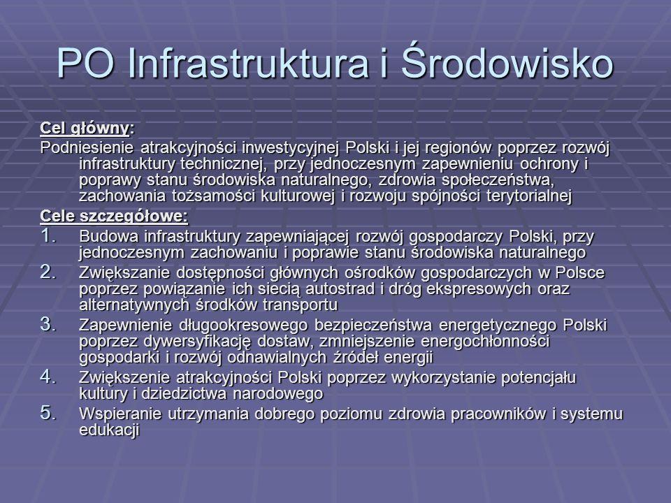 PO Infrastruktura i Środowisko Cel główny: Podniesienie atrakcyjności inwestycyjnej Polski i jej regionów poprzez rozwój infrastruktury technicznej, p