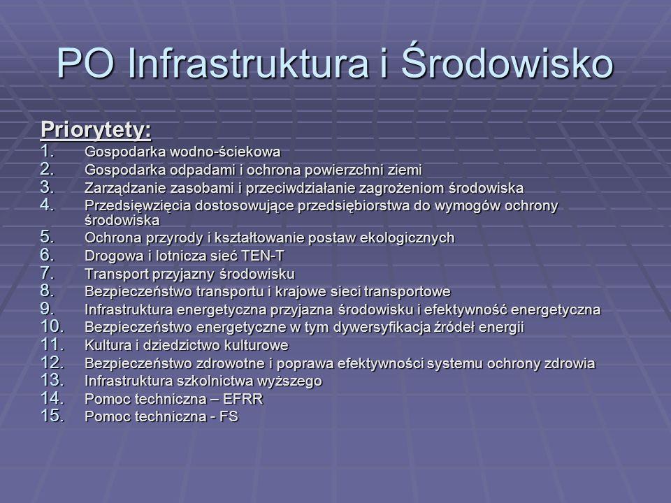 PO Infrastruktura i Środowisko Priorytety: 1. Gospodarka wodno-ściekowa 2. Gospodarka odpadami i ochrona powierzchni ziemi 3. Zarządzanie zasobami i p