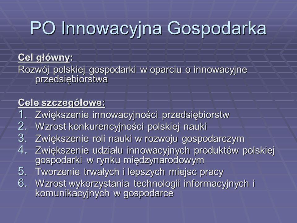 PO Innowacyjna Gospodarka Cel główny: Rozwój polskiej gospodarki w oparciu o innowacyjne przedsiębiorstwa Cele szczegółowe: 1. Zwiększenie innowacyjno