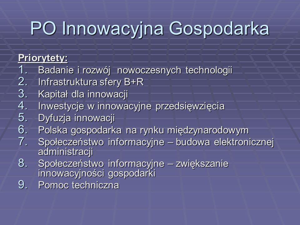 PO Innowacyjna Gospodarka Priorytety: 1. Badanie i rozwój nowoczesnych technologii 2. Infrastruktura sfery B+R 3. Kapitał dla innowacji 4. Inwestycje