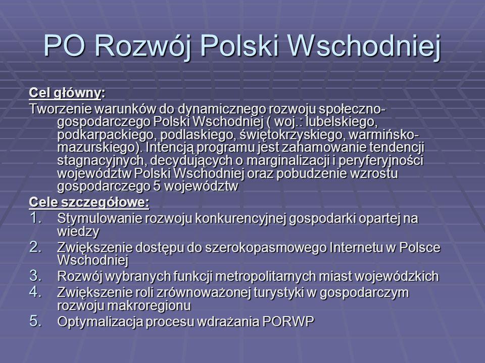 PO Rozwój Polski Wschodniej Cel główny: Tworzenie warunków do dynamicznego rozwoju społeczno- gospodarczego Polski Wschodniej ( woj.: lubelskiego, pod