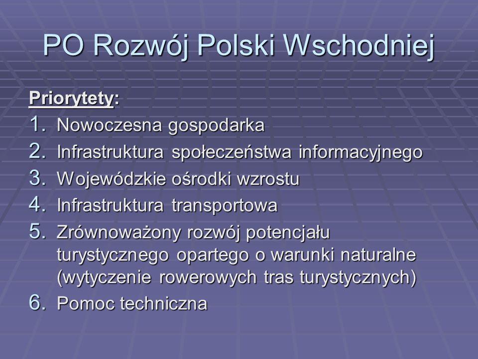 PO Rozwój Polski Wschodniej Priorytety: 1. Nowoczesna gospodarka 2. Infrastruktura społeczeństwa informacyjnego 3. Wojewódzkie ośrodki wzrostu 4. Infr