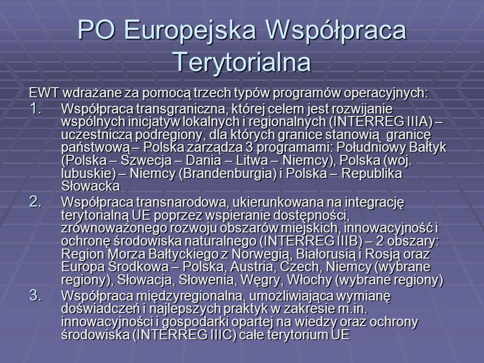 PO Europejska Współpraca Terytorialna EWT wdrażane za pomocą trzech typów programów operacyjnych: 1. Współpraca transgraniczna, której celem jest rozw