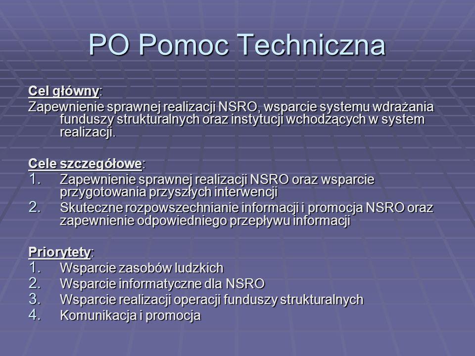 PO Pomoc Techniczna Cel główny: Zapewnienie sprawnej realizacji NSRO, wsparcie systemu wdrażania funduszy strukturalnych oraz instytucji wchodzących w
