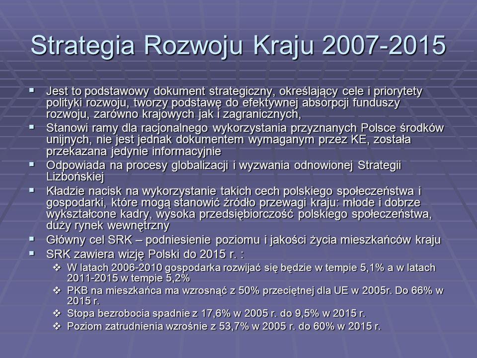 Strategia Rozwoju Kraju 2007-2015 Jest to podstawowy dokument strategiczny, określający cele i priorytety polityki rozwoju, tworzy podstawę do efektyw